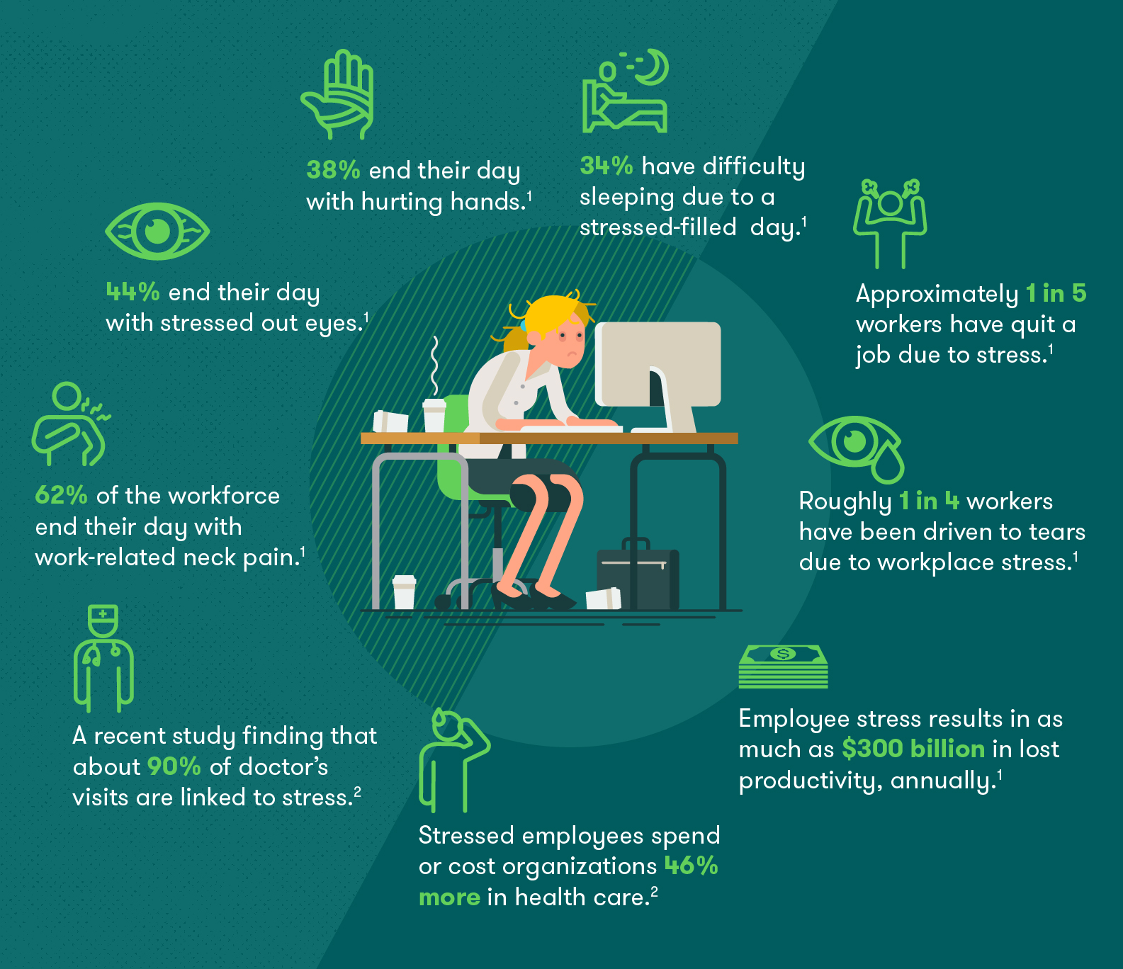 stress-management-infographic